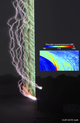 Southwest Research Institute scientists measured the sound waves from triggered lightning to create the first images of thunder