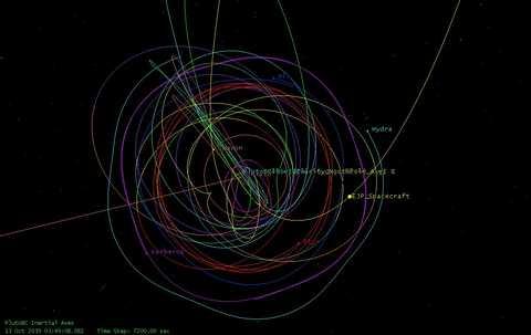 SwRI-developed Pluto orbital tour design