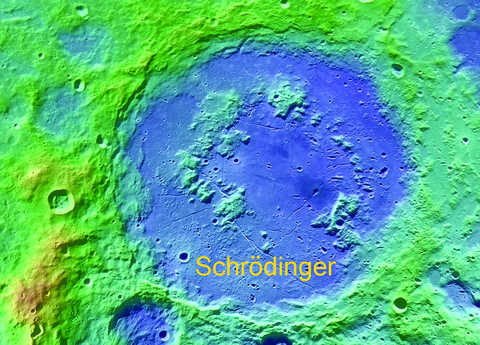 Schrödinger Basin