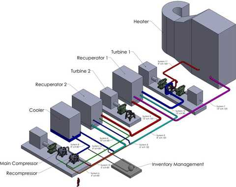 engineering concept drawing of the 10 MWe (megawatt electric) pilot plant