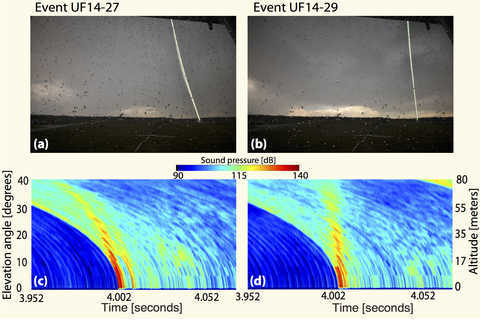 SwRI scientists compared long-exposure optical photographs of two different triggered lightning events
