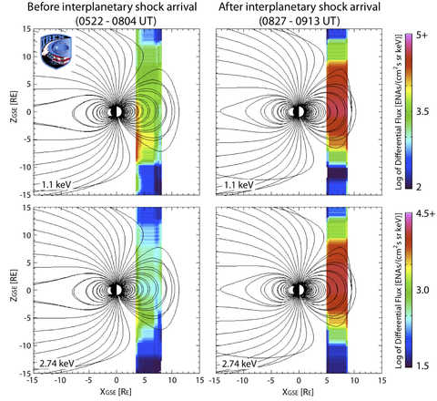 These energetic neutral atom (ENA) panels show IBEX observations