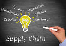 Go to ASCM Supply Chain & Operations Management event