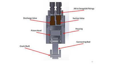 Supercritical CO2 Compressor Concept.