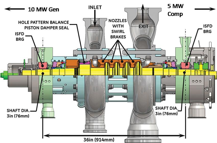 10 MWe sCO2 four-stage axial flow turbine schematic